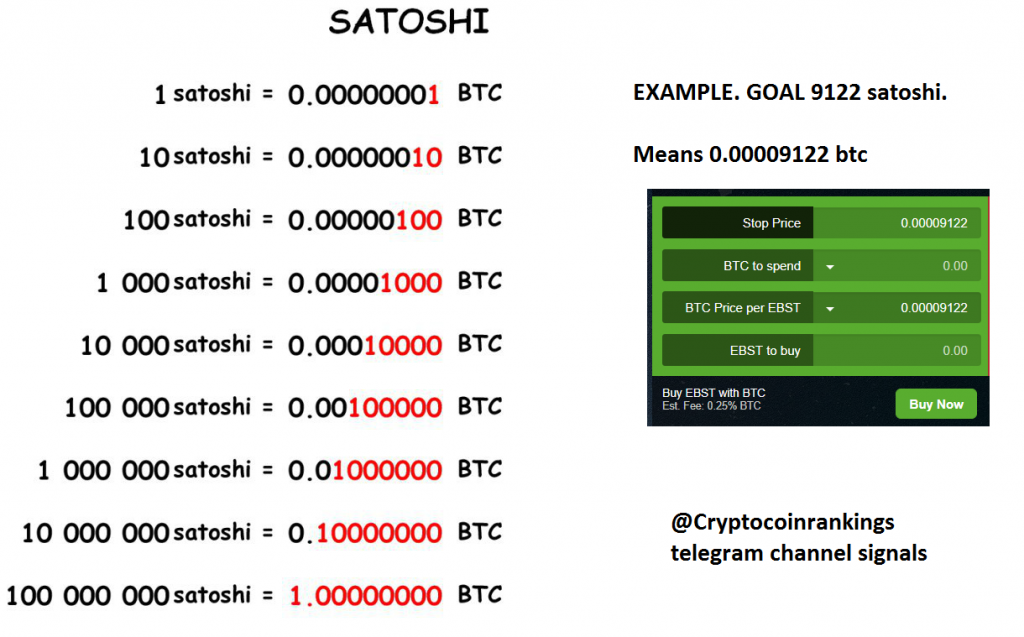 Bitcoin Converter Satoshi Ethereum Worth More Than Bitcoin Welcome To Govt College Of Education C T E